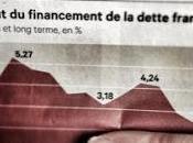 Pourquoi vraies questions (économiques) François Hollande sont sociales