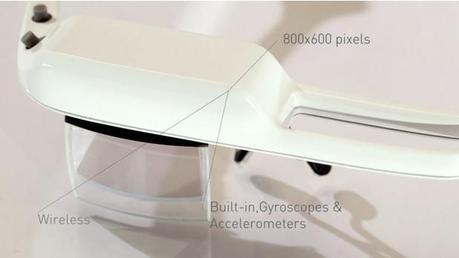 Ca ressemble à des Google Glass, mais en moins intrusif: les LASTER SeeThru