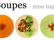 Aujourd'hui, j'ai testé –faire sélection meilleures soupes d'Aujourd'hui,