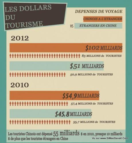 dollars-tourisme.jpg
