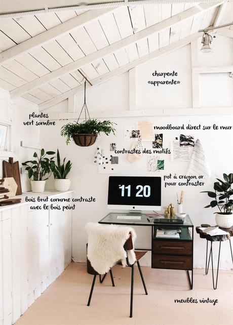 smittenstudio-asunnyafternoon-workspace32
