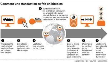 Transaction-Bitcoin.jpg