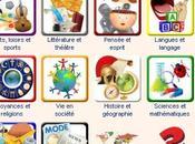 Explorer déguster Wikimini, l'encyclopédie pour enfants écrite