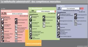 Competences.jpg