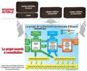 Schema-collectivite-territoriale-d-alsace-conseil-pas-uniq.jpg