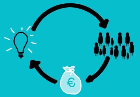 Rachat d'Oculus par Facebook : Les valeurs du crowdfunding sont-ils en danger