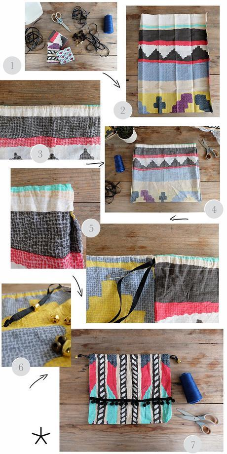 Dreamy travel box DIY Sacs de voyage tuto