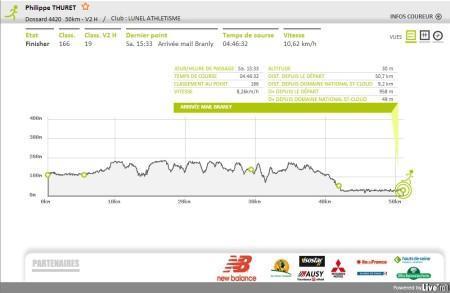 suivi coureur ecotrail 50