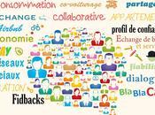 consommation collaborative révolution