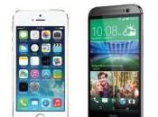 Comparatif iPhone lequel acheter