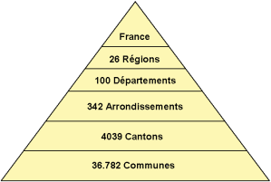 Millefeuille-collectivites.png