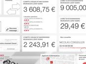 L'app Caisse d'Épargne joue personnalisation