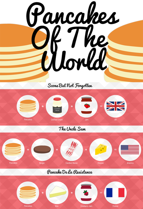 pancakes around the world 1