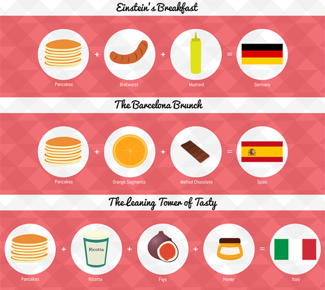 pancakes around the world 2