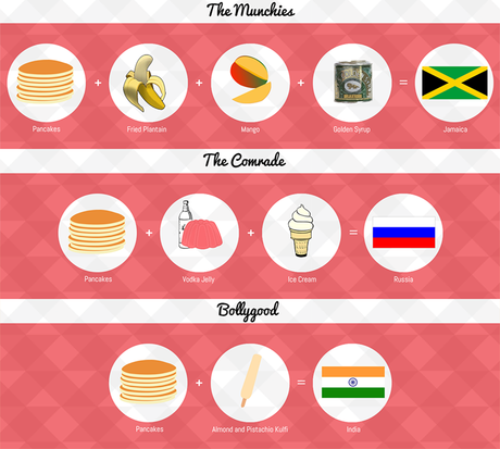 pancakes around the world 3