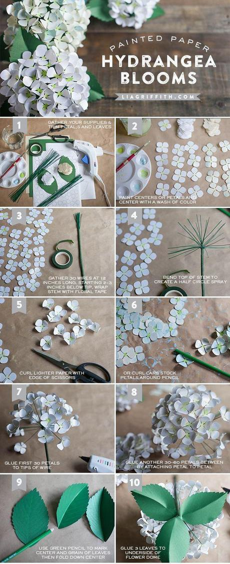 Gorgeous Paper Hydrangeas diy