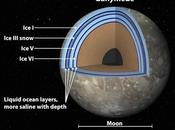 Ganymède, satellite naturel Jupiter, pourrait être habitable