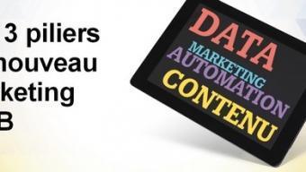 RDV le 12 Juin : Découvrez les 3 nouveaux Piliers du Marketing B2B lors dune matinée événement !