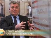 Philippe Waechter objectif croissance française trop ambitieux