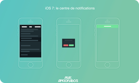 iOS-7-centre-de-notifications