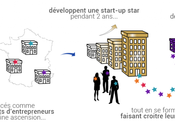 Ignition Program hauts potentiels pour startups