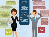 Infographie améliorer l'expérience client avec numérique