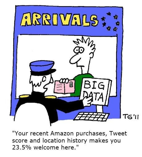 big data social media cartoon