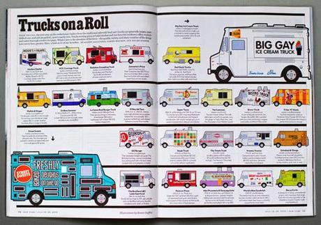'Cheap Eats' Food Truck illustrations for New York magazine