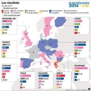 7772263808_infographie-resultats-elections-europeennes-pays-par-pays