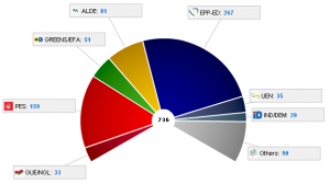 elections-europeennes-prov-2009-06-07