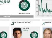 """L'histoire"""" d'innovation"""" entre Roland Garros continue 2014"""