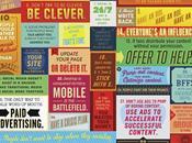 règles fondamentales médias sociaux