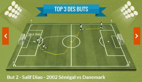 photo Salif Diao 2002 Senegal vs Danemark