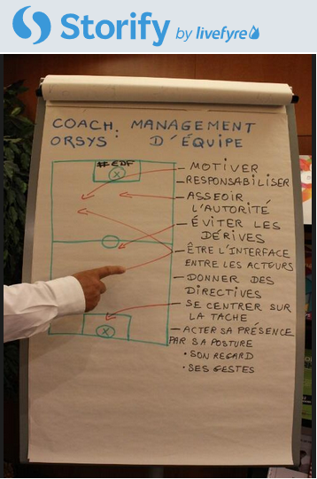Orsys Coach