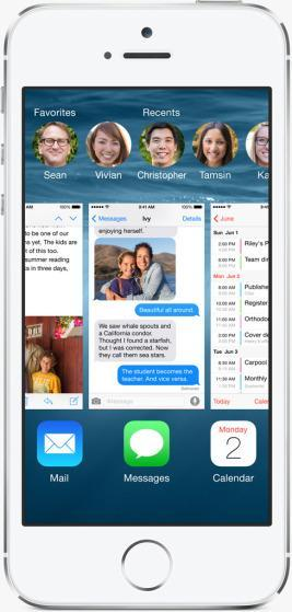 iOS 8 Inter apps