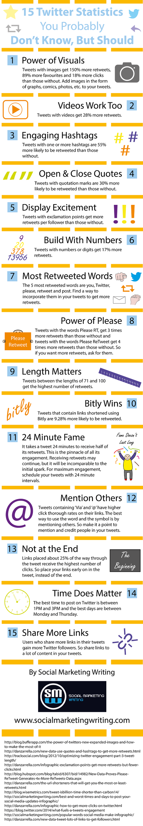 Infographie : comment augmenter la probabilité dêtre retweeté ?