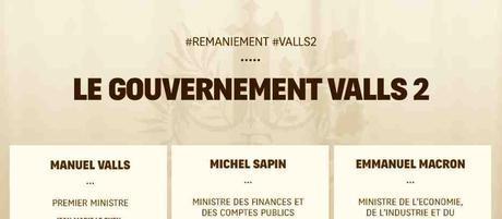 Hollande: le gouvernement des derniers 1000 jours.
