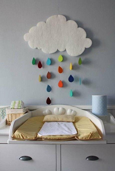 un mobile pour b b paperblog. Black Bedroom Furniture Sets. Home Design Ideas