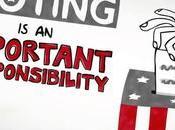 Augmentez votre persuasion ajoutant simplement questions…