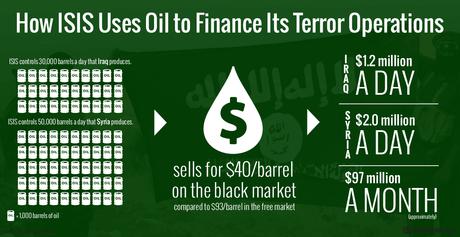 isis oil money