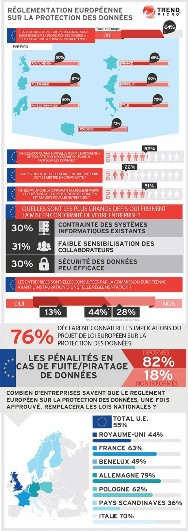 protection-donnees-reglementation-europeenne