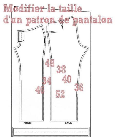 gradation pantalon Modifier la taille dun patron de pantalon