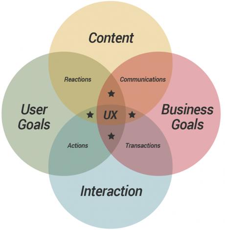 cubi_framework-UX-conversion_01