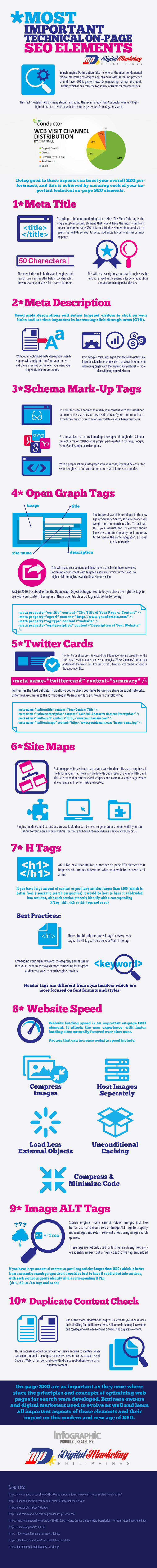Most-Important-Technical-On-Page-SEO-Elements