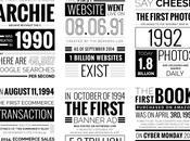L'histoire d'Internet premières fois aujourd'hui #infographie
