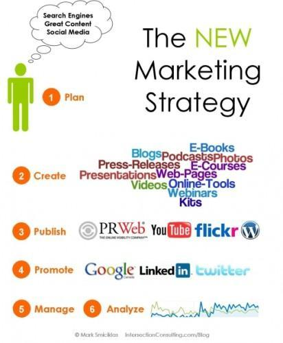 new-marketing-strategy-500p