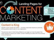 Comment booster votre business avec landing pages