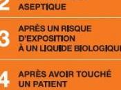 HYGIÈNE HOSPITALIÈRE: Après heures garde lave moins mains Journal Applied Psychology