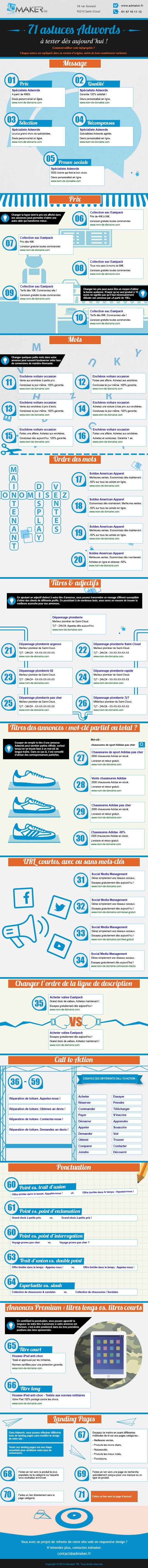 Infographie astuces Adwords