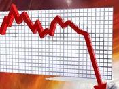 Contre déflation, sursaut